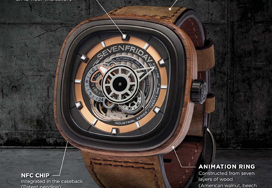 Industrial Revolution with Woody SevenFriday