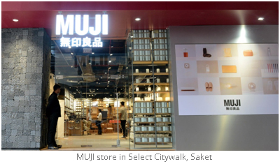 India – MUJI opens shop in Delhi with pop-up exhibition