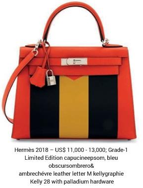 England – Christie's London to auction rare luxury handbags