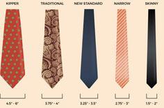 Return of the Tie